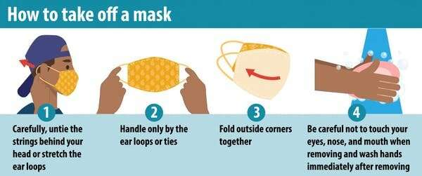 Why masks belong at your Thanksgiving gathering—how to properly clean and wear them