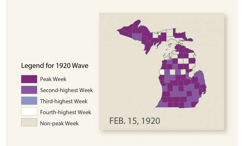 Caution: 1918 influenza provides warning for potential future pandemic reemergence