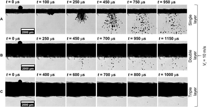 Three-layered masks most effective against large respiratory droplets